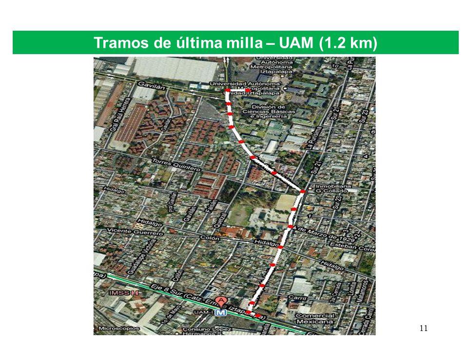 11 Tramos de última milla – UAM (1.2 km)
