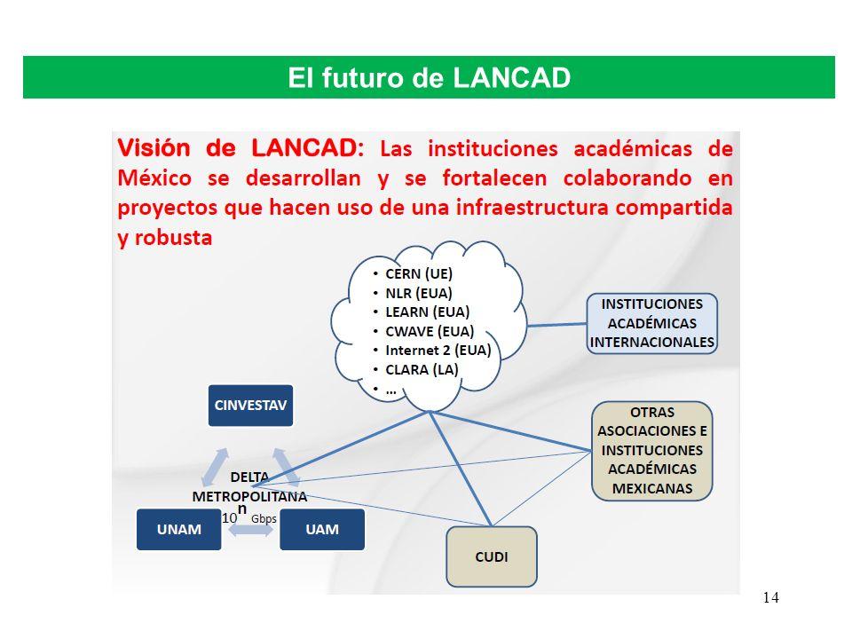 14 El futuro de LANCAD