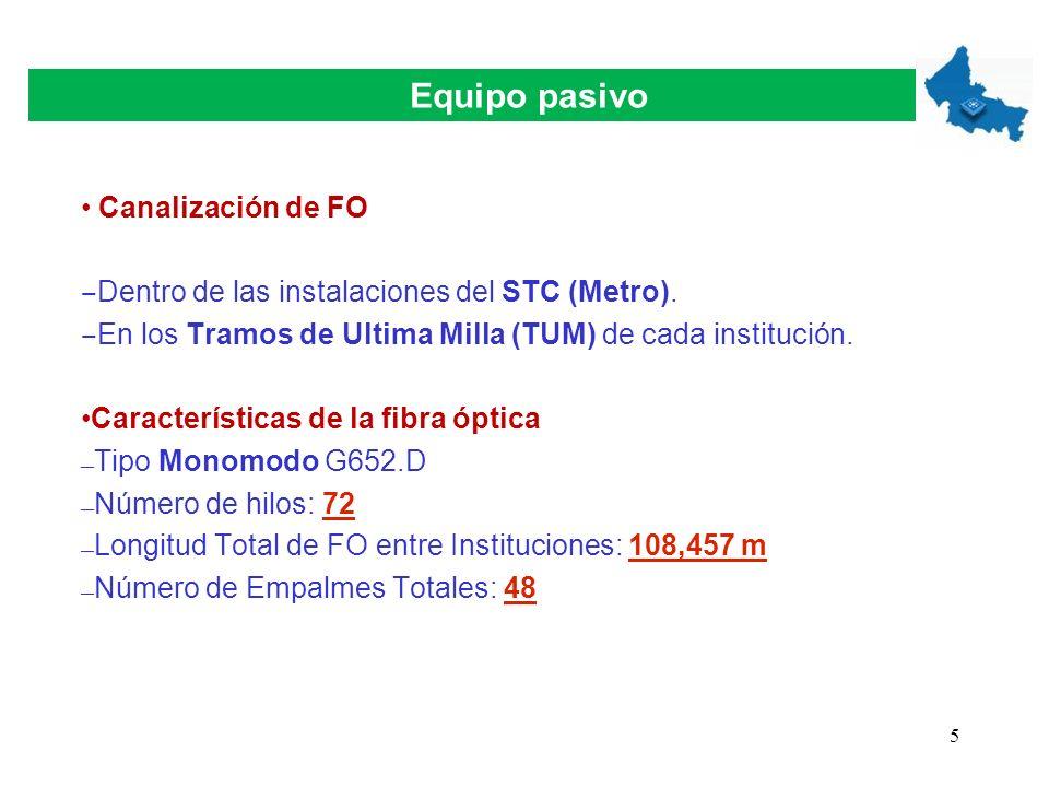 5 Equipo pasivo Canalización de FO Dentro de las instalaciones del STC (Metro).