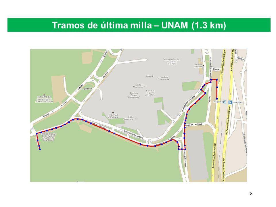 8 Tramos de última milla – UNAM (1.3 km)