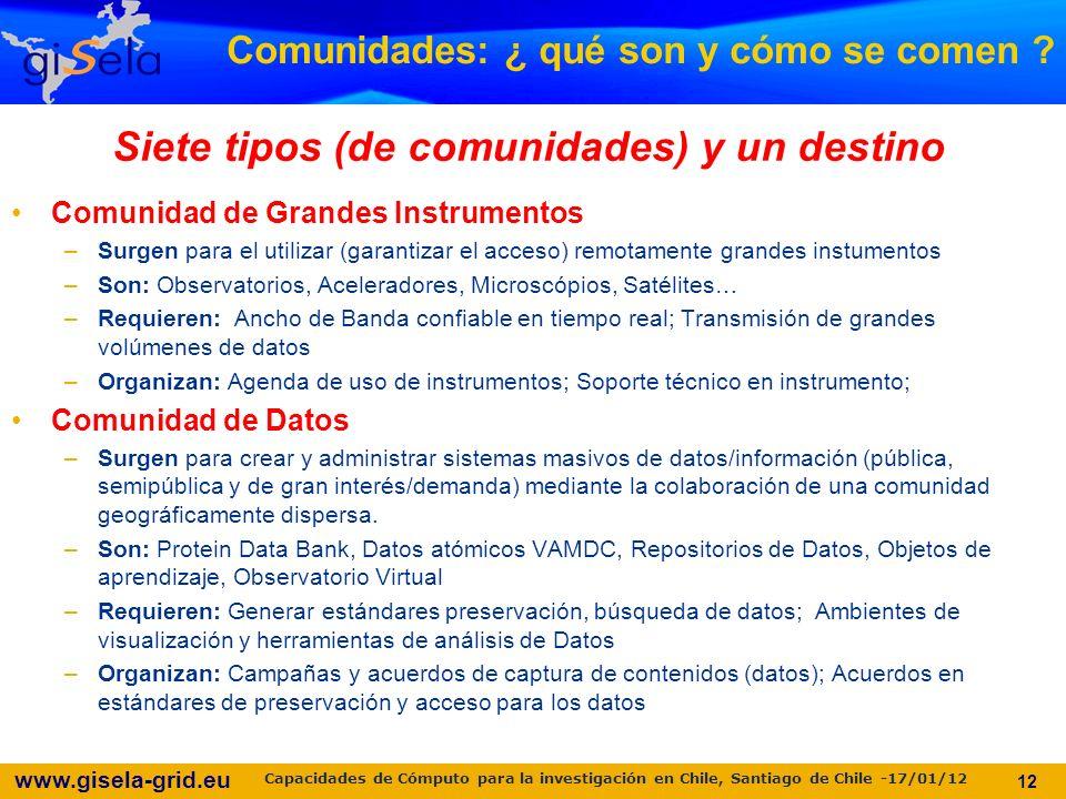 www.gisela-grid.eu Comunidades: ¿ qué son y cómo se comen .