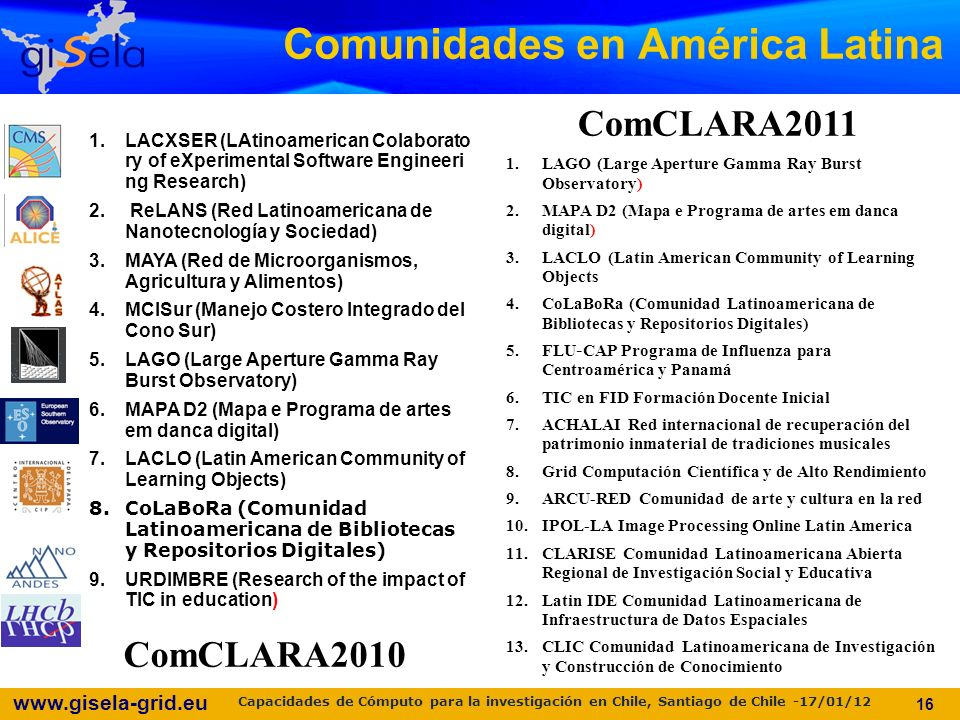 1.LACXSER (LAtinoamerican Colaborato ry of eXperimental Software Engineeri ng Research) 2.