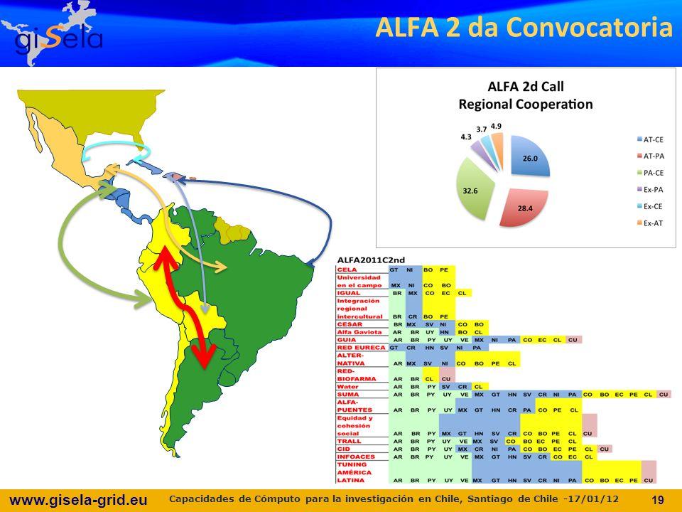 www.gisela-grid.eu ALFA 2 da Convocatoria 19 Capacidades de Cómputo para la investigación en Chile, Santiago de Chile -17/01/12