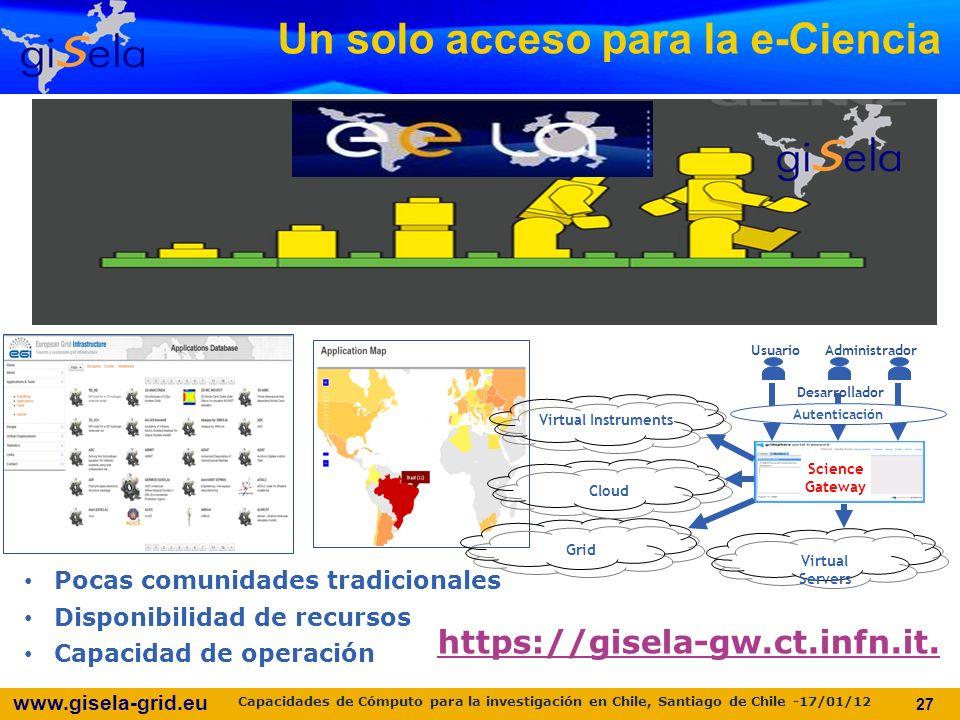 www.gisela-grid.eu Un solo acceso para la e-Ciencia 27 Grid Science Gateway Desarrollador Administrador Autenticación Usuario Cloud Virtual Instruments Virtual Servers Pocas comunidades tradicionales Disponibilidad de recursos Capacidad de operación https://gisela-gw.ct.infn.it.