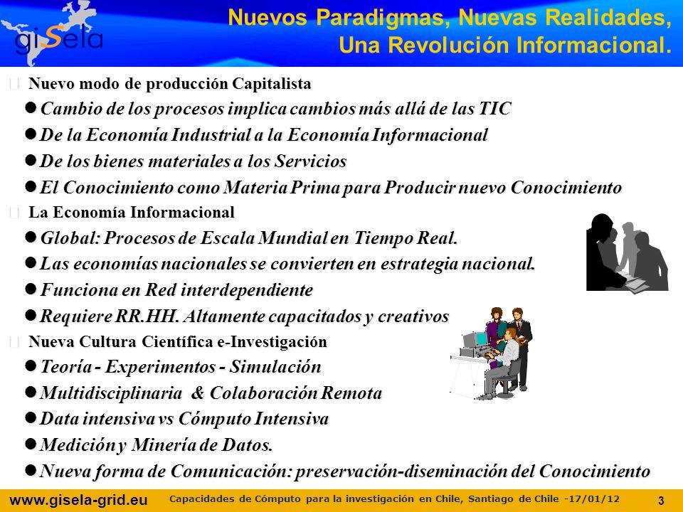 www.gisela-grid.eu La evolución del Cómputo Avanzado 24 EELA --01/01/2006 --31/12/2007 GISELA --31/08/2012 --01/09/2010 EELA-2 --01/04/2008 --31/03/2010 23 expertos 435 usuarios 73 instituciones 18 centros 35 aplicaciones 1794 procesadores operación 24/7 Capacidades de Cómputo para la investigación en Chile, Santiago de Chile -17/01/12