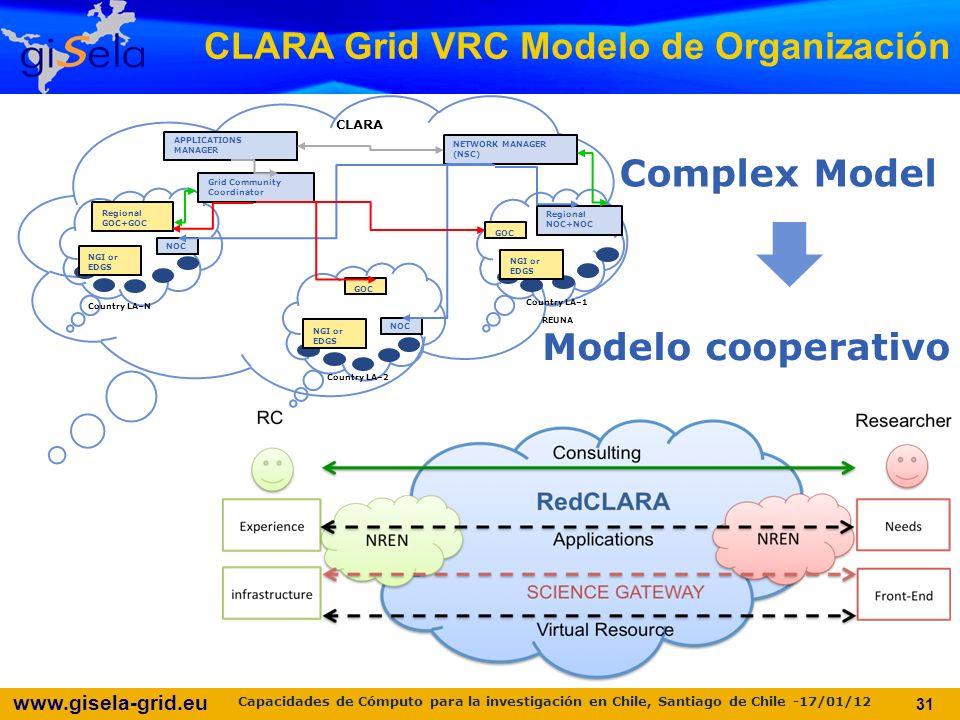 www.gisela-grid.eu CLARA Grid VRC Modelo de Organización NOC Regional NOC+NOC NOC NETWORK MANAGER (NSC) CLARA Country LA–1 REUNA Country LA–2 Country LA–N GOC Regional GOC+GOC NGI or EDGS APPLICATIONS MANAGER Grid Community Coordinator Complex Model Modelo cooperativo 31 Capacidades de Cómputo para la investigación en Chile, Santiago de Chile -17/01/12