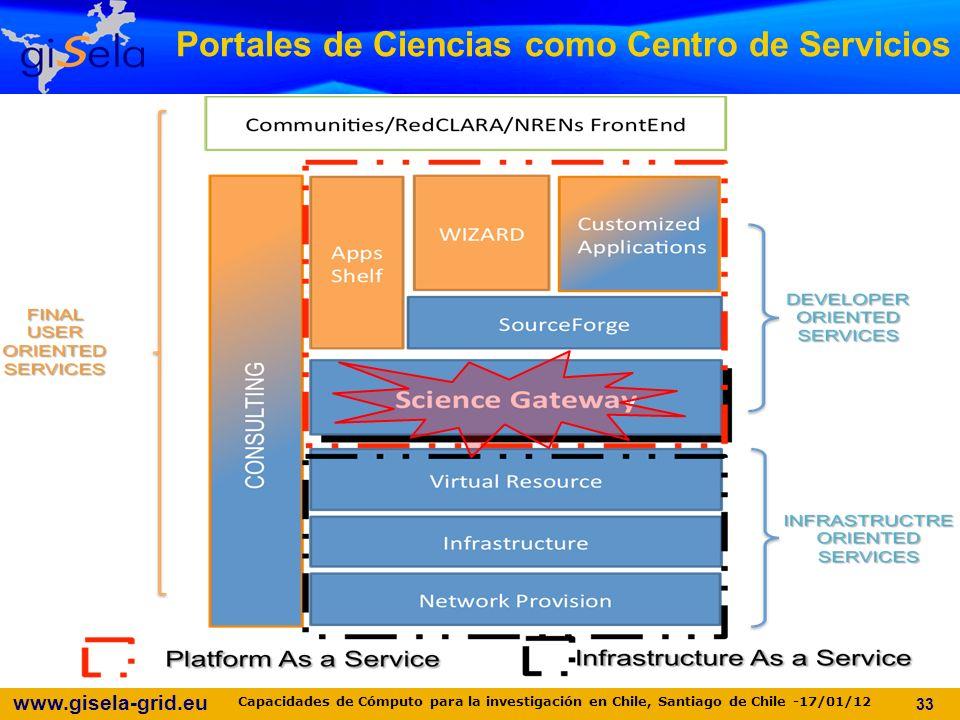 www.gisela-grid.eu Portales de Ciencias como Centro de Servicios 33 Capacidades de Cómputo para la investigación en Chile, Santiago de Chile -17/01/12