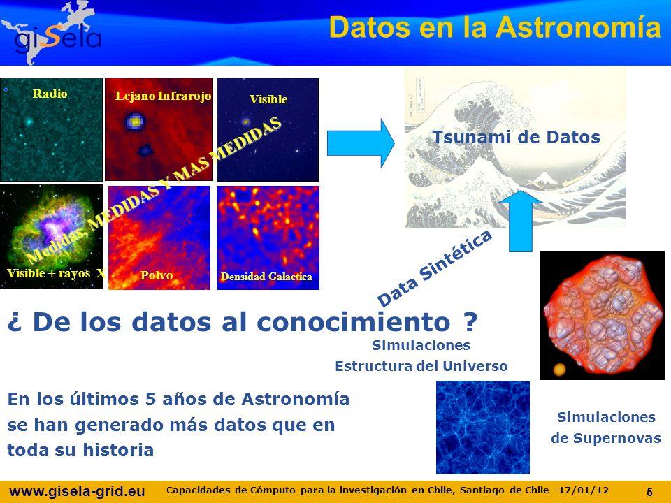 www.gisela-grid.eu El diluvio de datos no es solo ciencia 6 Capacidades de Cómputo para la investigación en Chile, Santiago de Chile -17/01/12