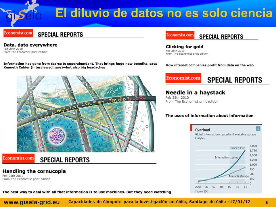 www.gisela-grid.eu 7 Los Círculos Virtuosos Capacidades de Cómputo para la investigación en Chile, Santiago de Chile -17/01/12