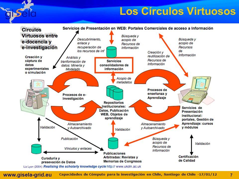 www.gisela-grid.eu Comunidades y Cooperación Regional Central America Pacific Atlantic Caribean ComCLARA 2011 18 Capacidades de Cómputo para la investigación en Chile, Santiago de Chile -17/01/12