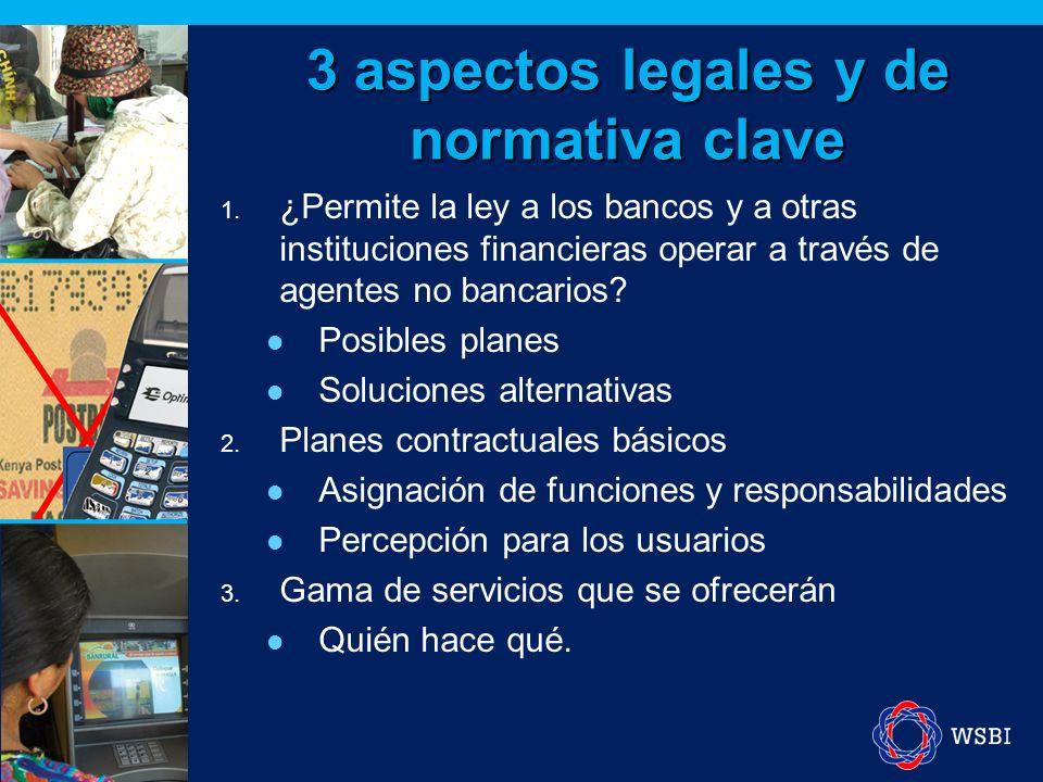 Aspectos prácticos clave del plan reglamentario al nivel de microfinanzas 1.