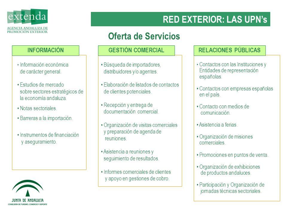 Oferta de Servicios RED EXTERIOR: LAS UPNs Información económica de carácter general.