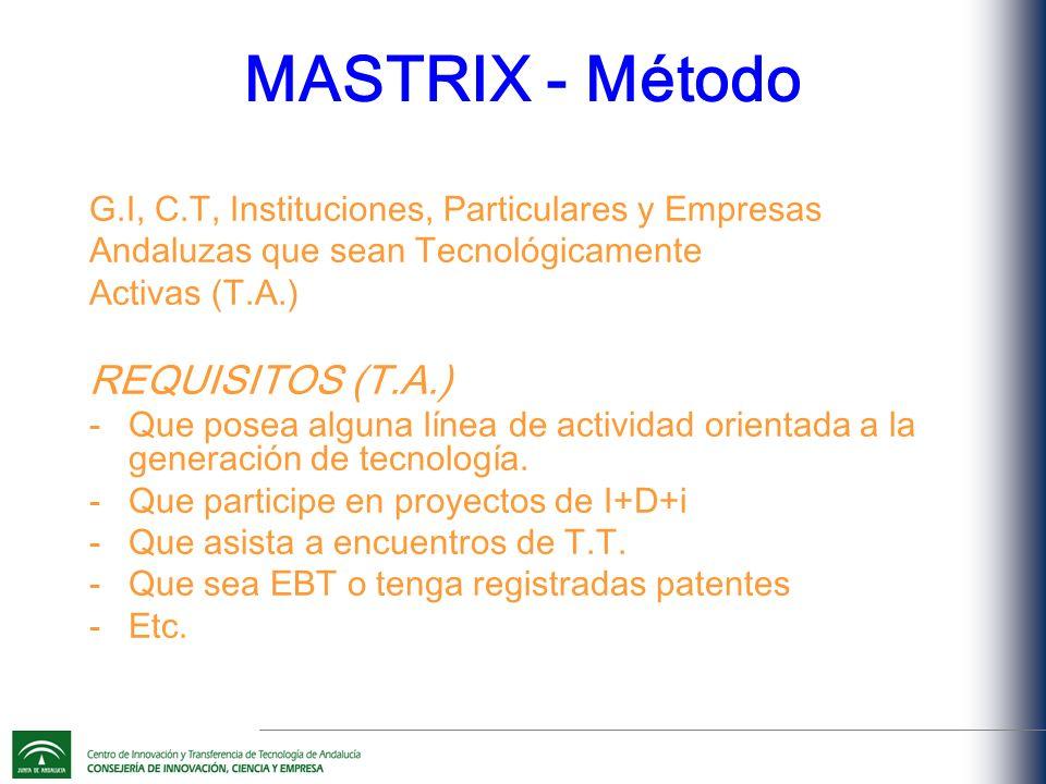 G.I, C.T, Instituciones, Particulares y Empresas Andaluzas que sean Tecnológicamente Activas (T.A.) REQUISITOS (T.A.) -Que posea alguna línea de actividad orientada a la generación de tecnología.