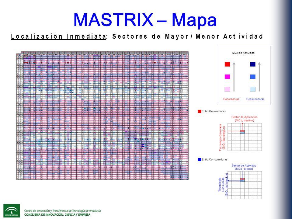 MASTRIX – Mapa Generadoras Consumidoras Nivel de Actividad L o c a l i z a c i ó n I n m e d i a t a: S e c t o r e s d e M a y o r / M e n o r A c t i v i d a d