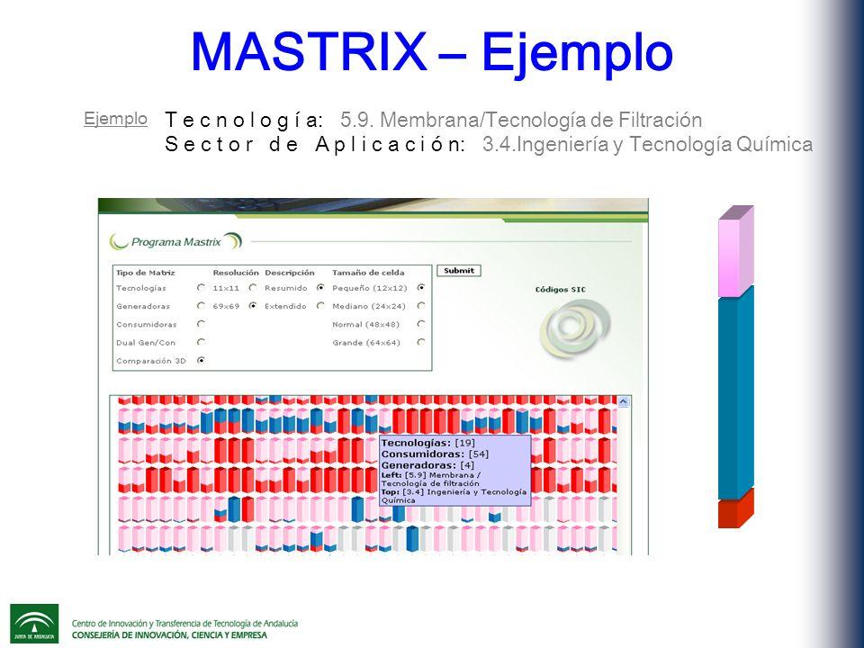 MASTRIX – Ejemplo T e c n o l o g í a: 5.9.