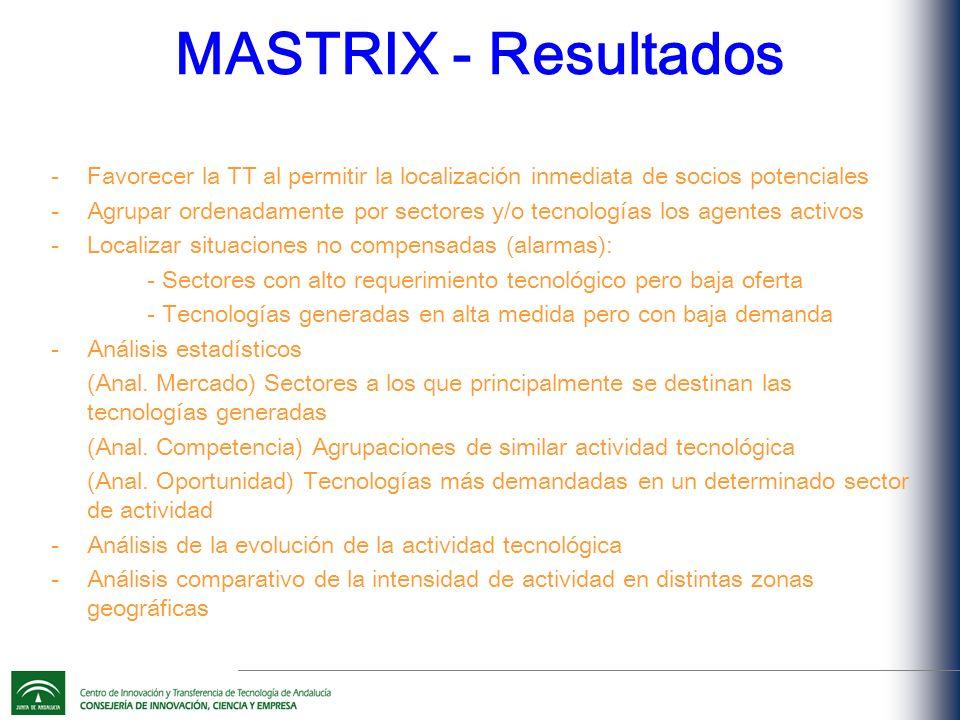 MASTRIX - Resultados -Favorecer la TT al permitir la localización inmediata de socios potenciales -Agrupar ordenadamente por sectores y/o tecnologías los agentes activos -Localizar situaciones no compensadas (alarmas): - Sectores con alto requerimiento tecnológico pero baja oferta - Tecnologías generadas en alta medida pero con baja demanda -Análisis estadísticos (Anal.