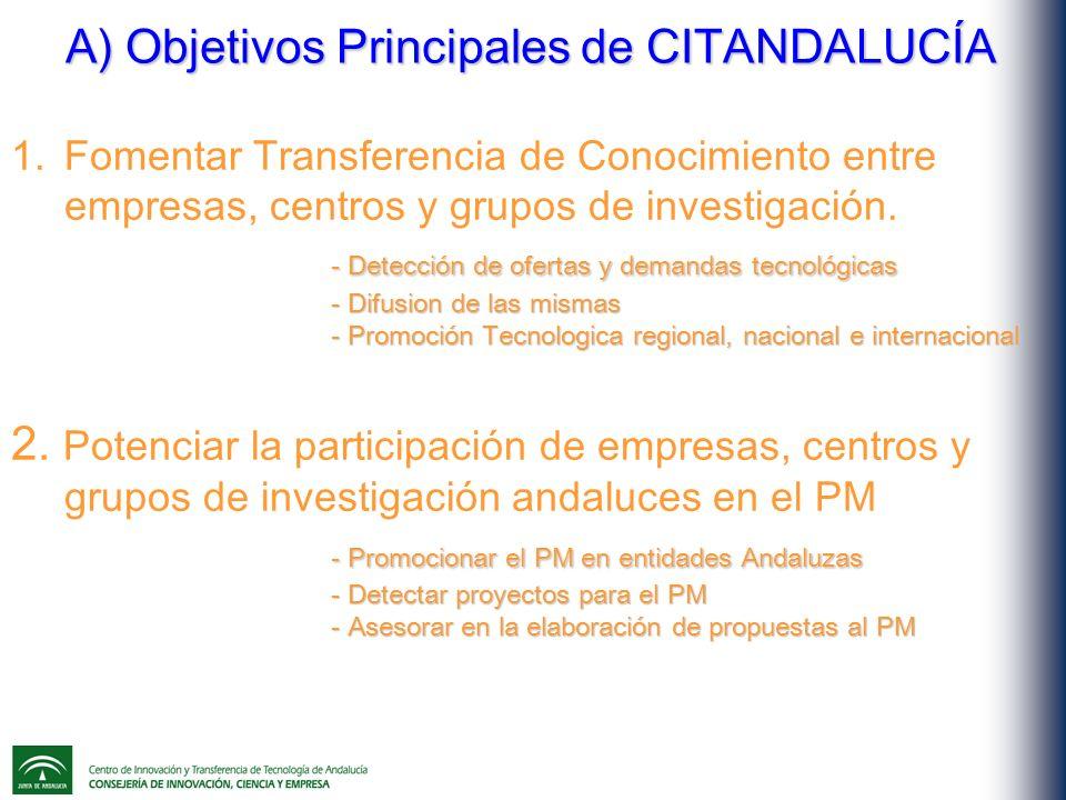 1.Fomentar Transferencia de Conocimiento entre empresas, centros y grupos de investigación.