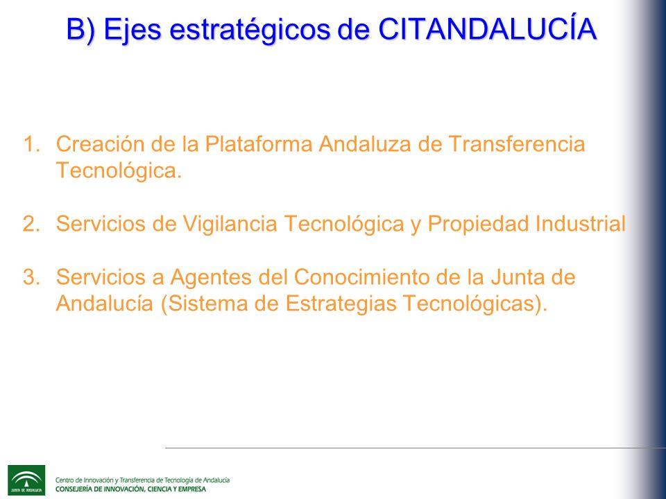 1.Creación de la Plataforma Andaluza de Transferencia Tecnológica.