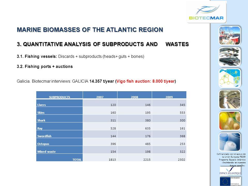 Cofinanciado con el apoyo de la Unión Europea FEDER Programa Espacio Atlántico «Invirtiendo en nuestro futuro comÚn» MARINE BIOMASSES OF THE ATLANTIC REGION 3.