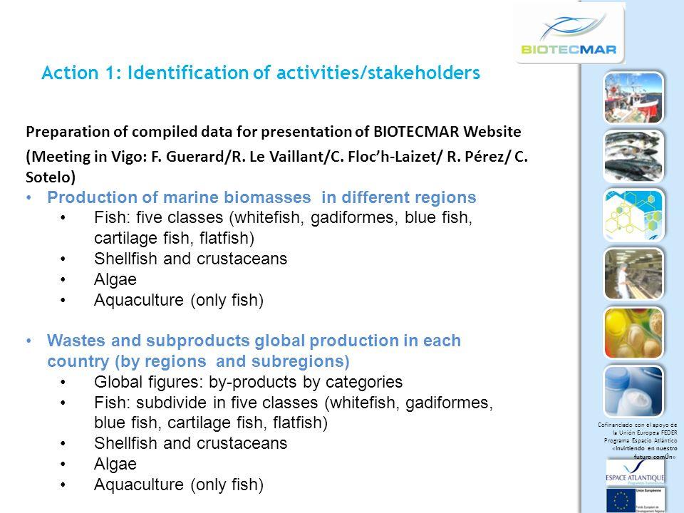Cofinanciado con el apoyo de la Unión Europea FEDER Programa Espacio Atlántico «Invirtiendo en nuestro futuro comÚn» Action 1: Identification of activities/stakeholders Country TOTAL LANDINGS (T/year) WHITEFISH (T/year) GADIFORMES (T/year) BLUEFISH (T/year) CARTILAGE FISH (t/year) FLATFISH (t/year) CRUSTACEANS & SHELLFISH (t/year) ALGAE (t/year) AQUACULTURE (t/year) Spain (Galicia) 395687319195586216000625549287679358420617143 Ireland206899573285848110895247732172476427455 Portugal129693 8654043153 4171 France (Poitou charentes) 721652838173832173593365600 France (Pays de Loire) 33150382024343933810155320600 France ( Basse Normandie) 831276400286112833480130367800 France (Bretagne) 16049424600236131556199794141826006743 France Total 34893637658306462109815004793023660067430 PRODUCTION (data to be presented in graphs BIOTECMAR Website)
