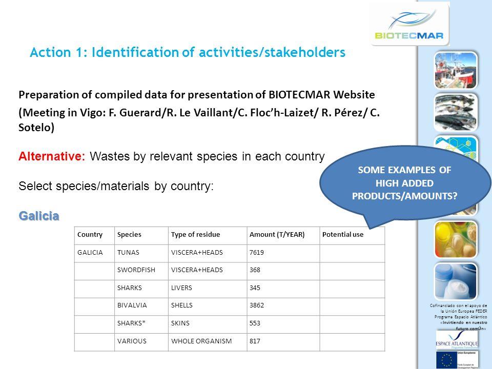 Cofinanciado con el apoyo de la Unión Europea FEDER Programa Espacio Atlántico «Invirtiendo en nuestro futuro comÚn» Action 1: Identification of activities/stakeholders Preparation of compiled data for presentation of BIOTECMAR Website (Meeting in Vigo: F.