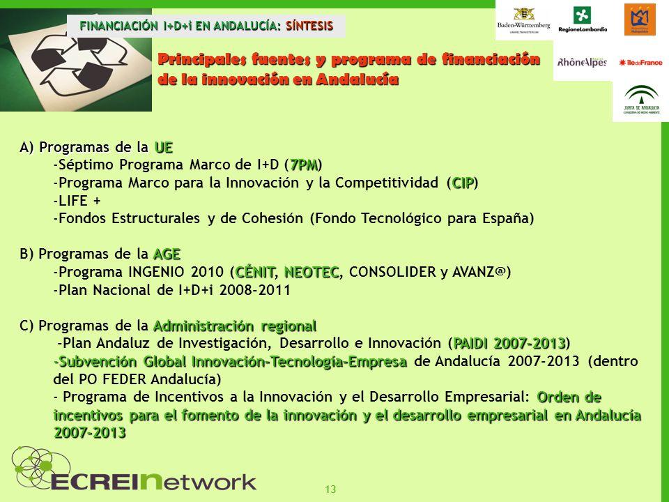 13 FINANCIACIÓN I+D+i EN ANDALUCÍA: SÍNTESIS Principales fuentes y programa de financiación de la innovación en Andalucía A) Programas de la UE 7PM -S