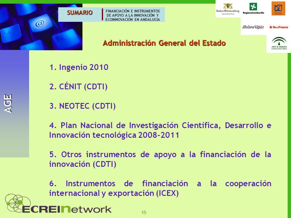 15 SUMARIO FINANCIACIÓN E INSTRUMENTOS DE APOYO A LA INNOVACIÓN Y ECOINNOVACIÓN EN ANDALUCÍA AGE Administración General del Estado 1. Ingenio 2010 2.