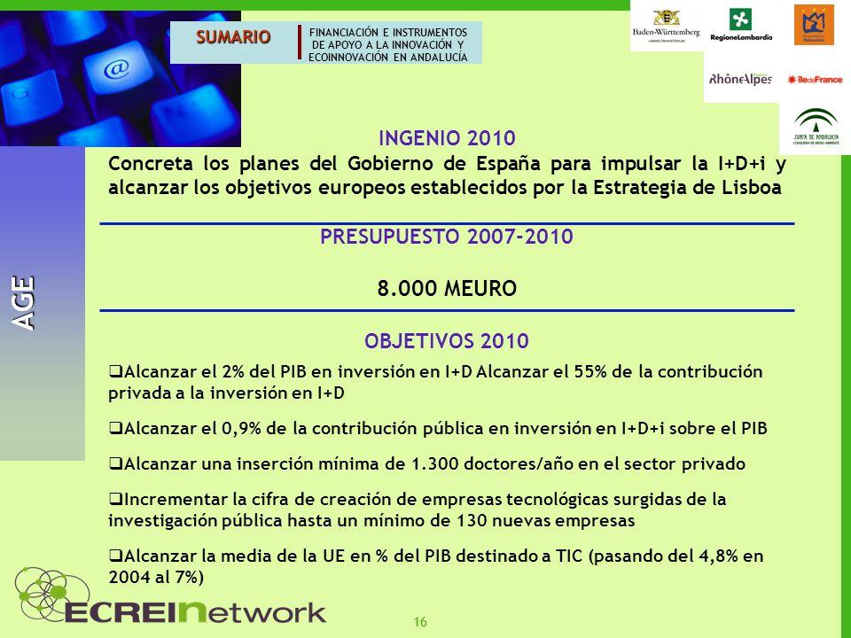 16 SUMARIO FINANCIACIÓN E INSTRUMENTOS DE APOYO A LA INNOVACIÓN Y ECOINNOVACIÓN EN ANDALUCÍA AGE INGENIO 2010 Concreta los planes del Gobierno de Espa