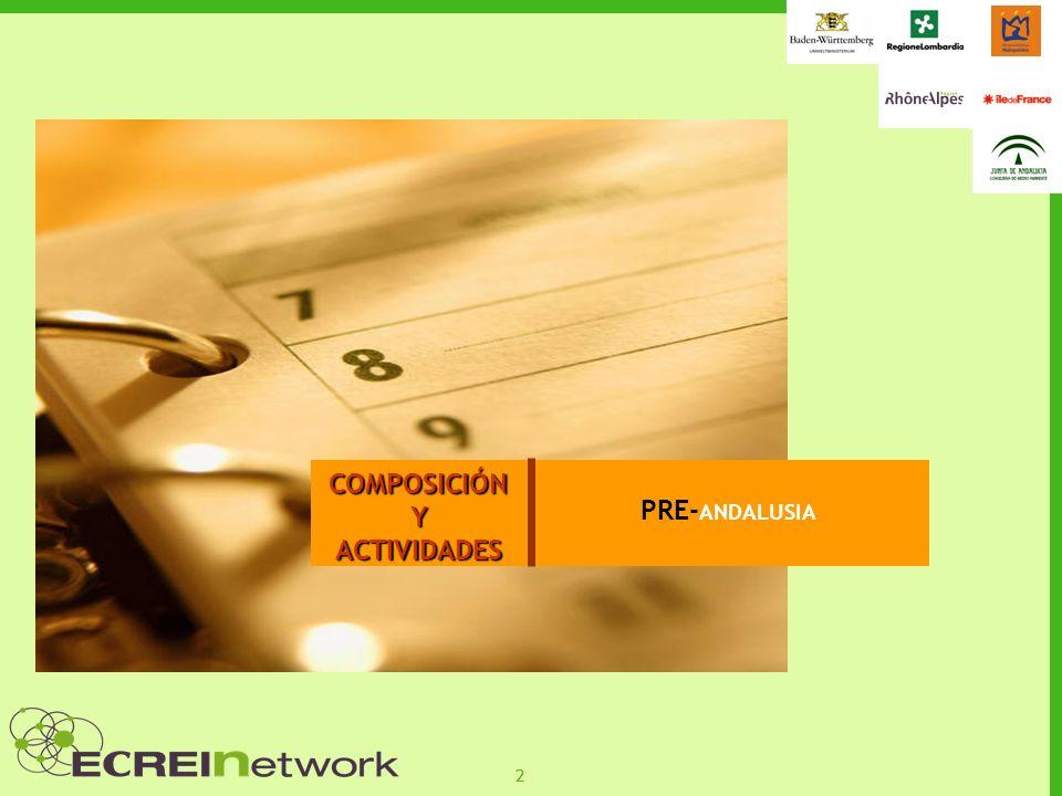 33 COMPOSICIÓNYACTIVIDADES (1) Consejo Superior de Investigaciones Científicas (3) Banesto, Caja Granada, UNICAJA (1) INVERCARIA (5) RETA, CITANDALUC Í A, CANP, IAT, CTA (3) CMA, CICE, IDEA PRE-Andalusia Constitución PRE-Andalusia (23 de April 2007)
