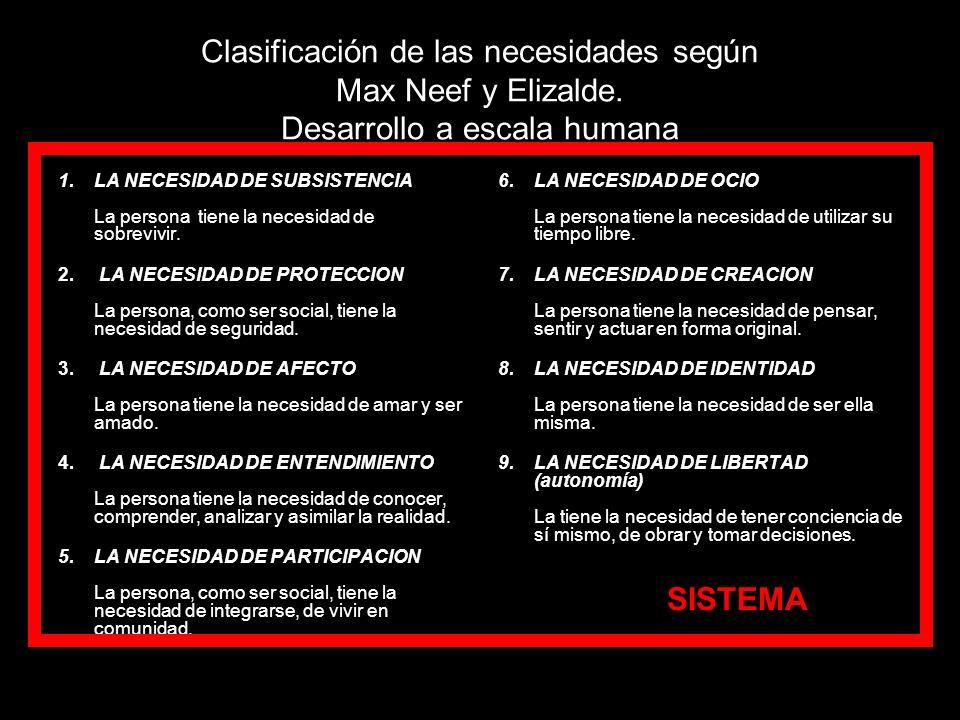 Clasificación de las necesidades según Max Neef y Elizalde. Desarrollo a escala humana 1.LA NECESIDAD DE SUBSISTENCIA La persona tiene la necesidad de