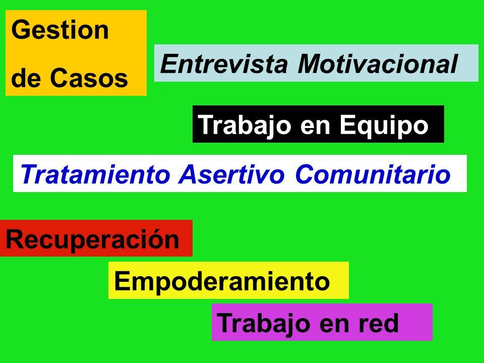 Gestion de Casos Entrevista Motivacional Trabajo en Equipo Tratamiento Asertivo Comunitario Recuperación Empoderamiento Trabajo en red