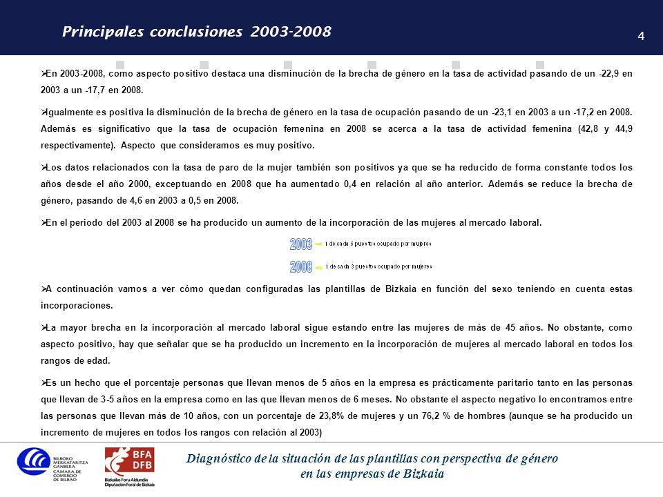 4 Diagnóstico de la situación de las plantillas con perspectiva de género en las empresas de Bizkaia Principales conclusiones 2003-2008 En 2003-2008,