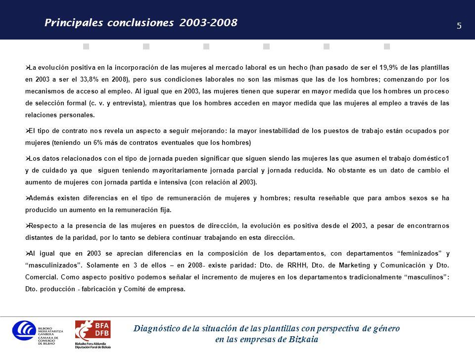 6 Diagnóstico de la situación de las plantillas con perspectiva de género en las empresas de Bizkaia La mayor promoción de hombres que de mujeres apuntan la existencia de un techo de cristal.