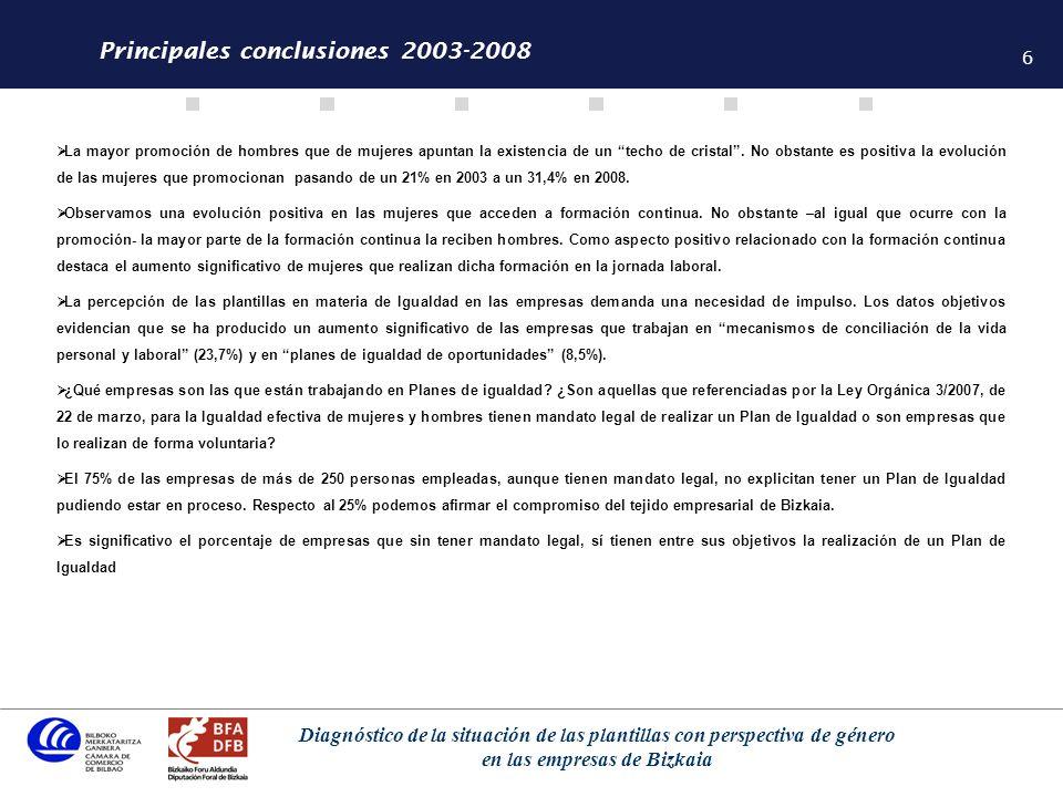 6 Diagnóstico de la situación de las plantillas con perspectiva de género en las empresas de Bizkaia La mayor promoción de hombres que de mujeres apun
