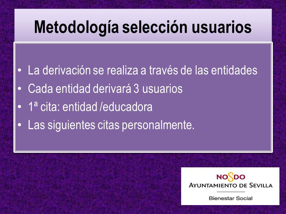Metodología selección usuarios La derivación se realiza a través de las entidades Cada entidad derivará 3 usuarios 1ª cita: entidad /educadora Las sig