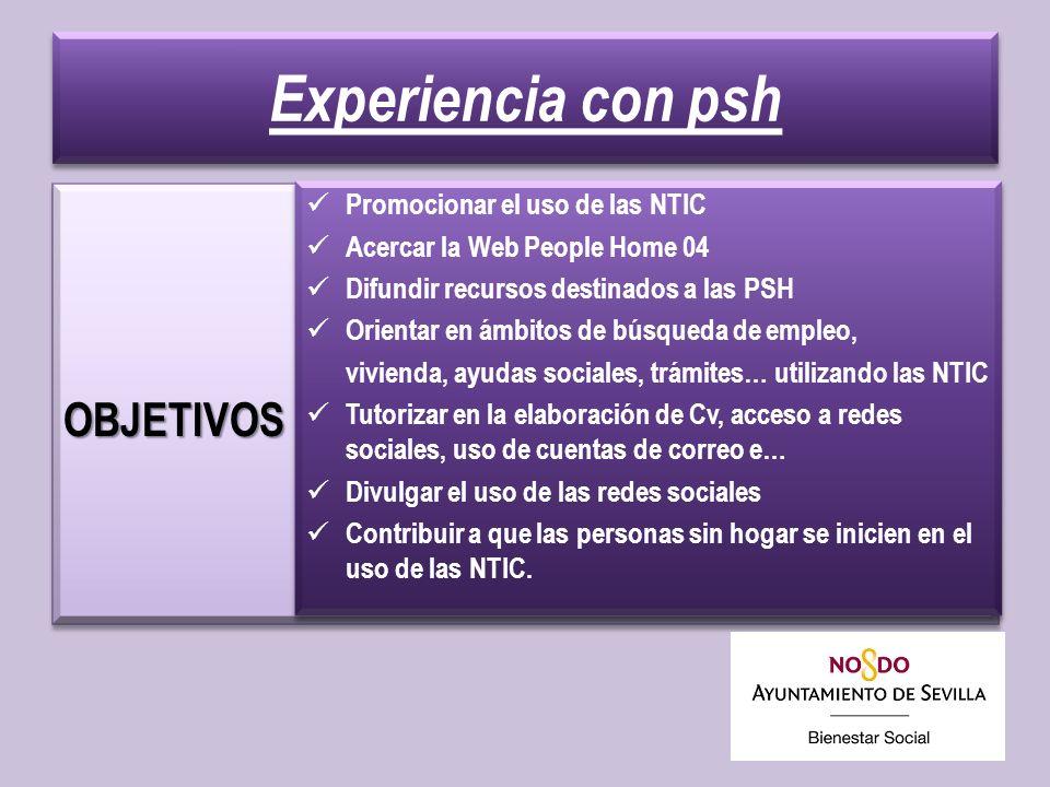 Experiencia con psh OBJETIVOSOBJETIVOS Promocionar el uso de las NTIC Acercar la Web People Home 04 Difundir recursos destinados a las PSH Orientar en