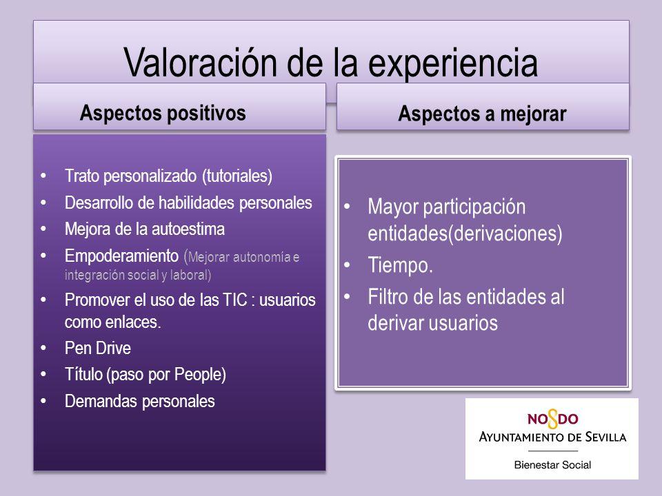 Valoración de la experiencia Aspectos positivos Trato personalizado (tutoriales) Desarrollo de habilidades personales Mejora de la autoestima Empodera