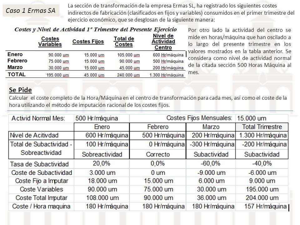 Caso 1 Ermas SA La sección de transformación de la empresa Ermas SL, ha registrado los siguientes costes indirectos de fabricación (clasificados en fi