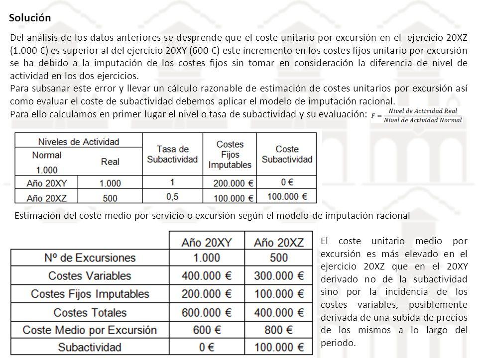 Del análisis de los datos anteriores se desprende que el coste unitario por excursión en el ejercicio 20XZ (1.000 ) es superior al del ejercicio 20XY