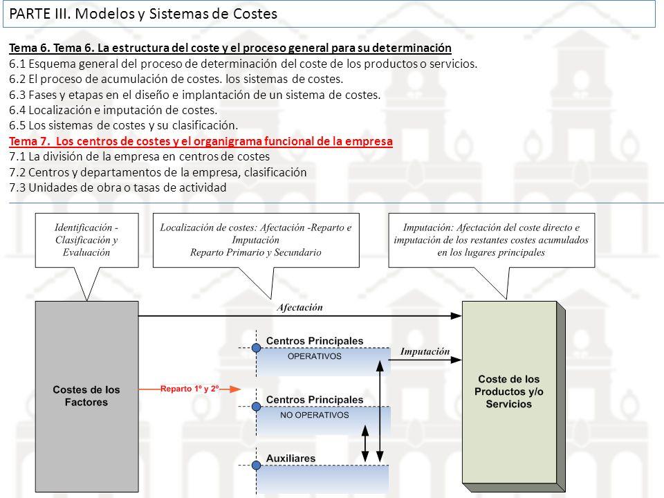 Tema 6. Tema 6. La estructura del coste y el proceso general para su determinación 6.1 Esquema general del proceso de determinación del coste de los p