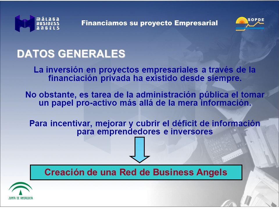 DATOS GENERALES La inversión en proyectos empresariales a través de la financiación privada ha existido desde siempre.