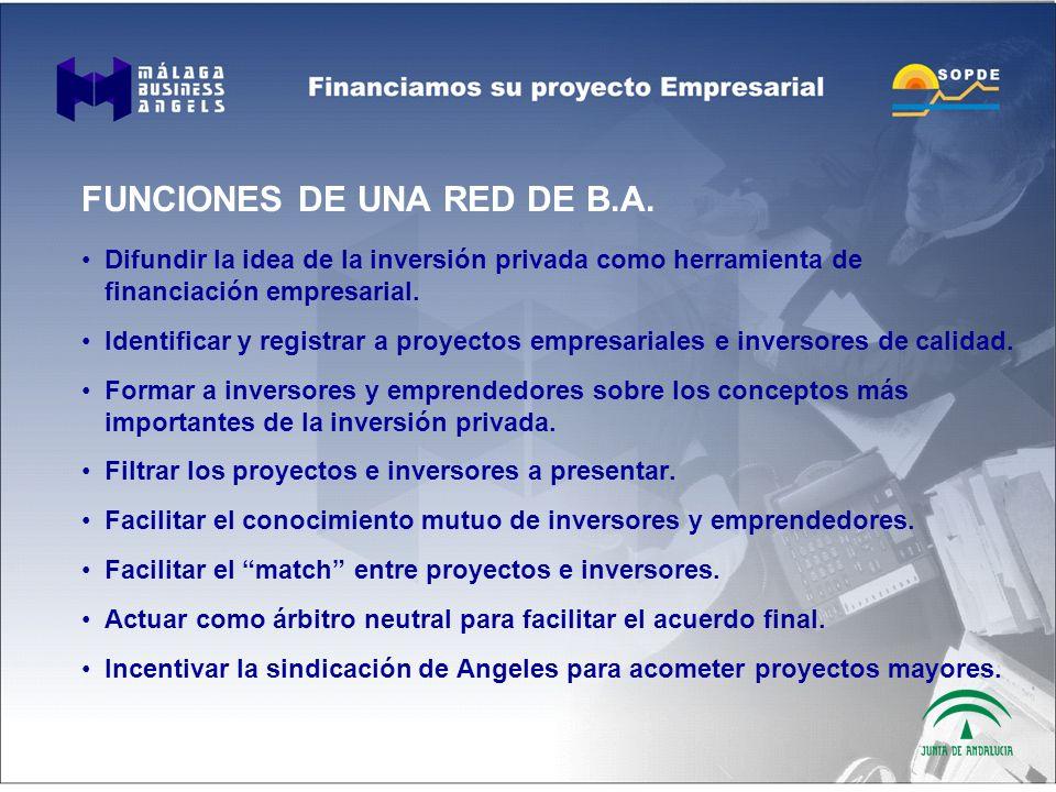 Difundir la idea de la inversión privada como herramienta de financiación empresarial.