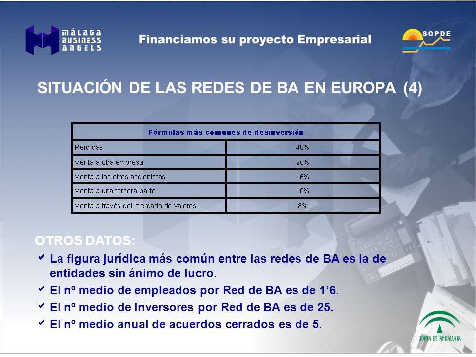 SITUACIÓN DE LAS REDES DE BA EN EUROPA (4) OTROS DATOS: La figura jurídica más común entre las redes de BA es la de entidades sin ánimo de lucro.