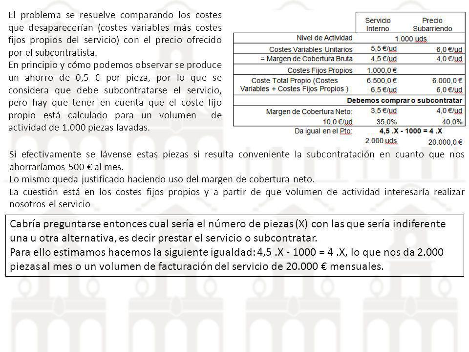 El problema se resuelve comparando los costes que desaparecerían (costes variables más costes fijos propios del servicio) con el precio ofrecido por e