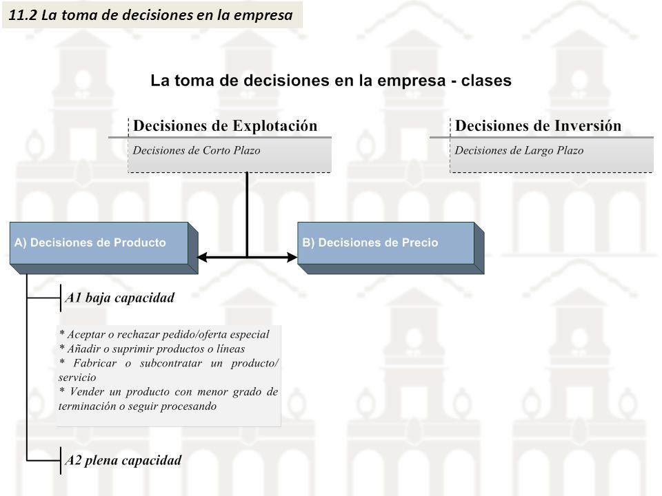 11.2 La toma de decisiones en la empresa