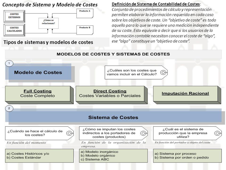 Concepto de Sistema y Modelo de Costes Definición de Sistema de Contabilidad de Costes: Conjunto de procedimientos de cálculo y representación permite