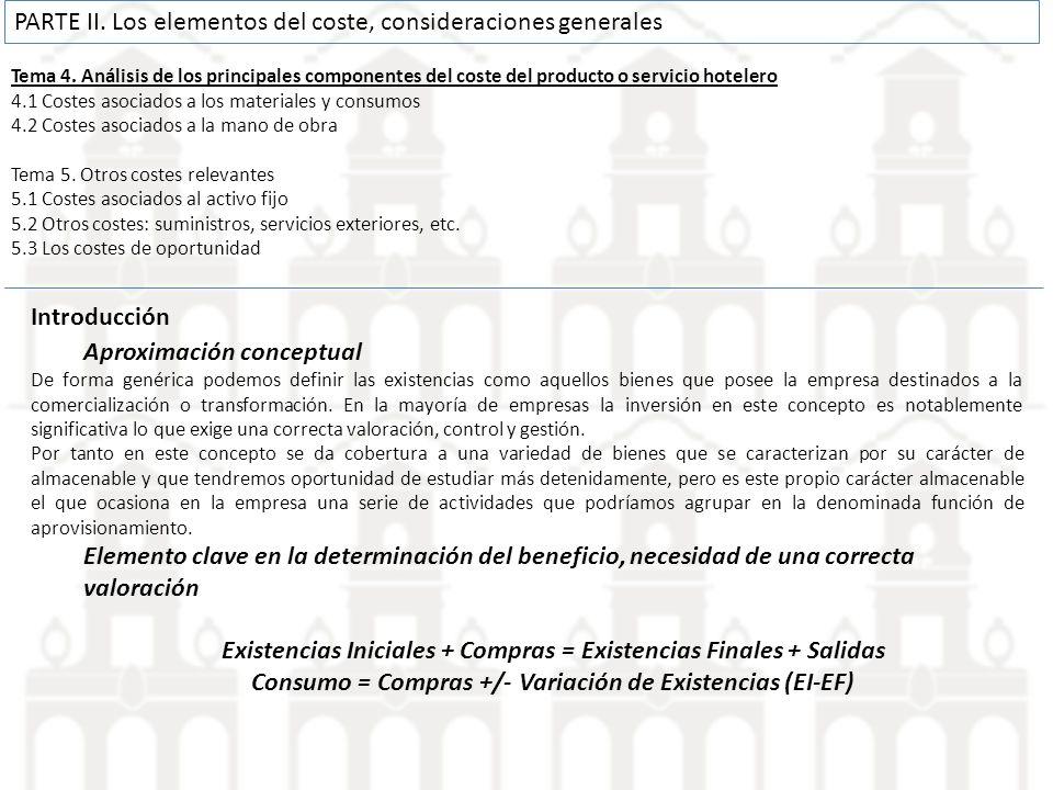 Tema 4. Análisis de los principales componentes del coste del producto o servicio hotelero 4.1 Costes asociados a los materiales y consumos 4.2 Costes