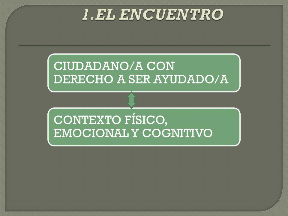 CIUDADANO/A CON DERECHO A SER AYUDADO/A CONTEXTO FÍSICO, EMOCIONAL Y COGNITIVO