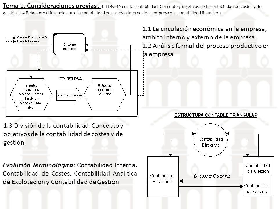 Tema 1. Consideraciones previas. 1.3 División de la contabilidad.
