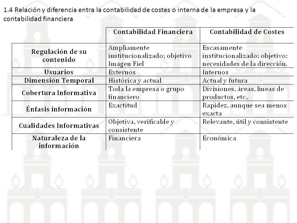1.4 Relación y diferencia entra la contabilidad de costes o interna de la empresa y la contabilidad financiera
